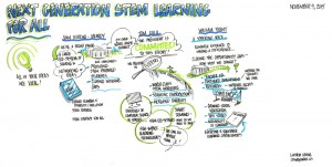 Opening Remarks Graphic Recording