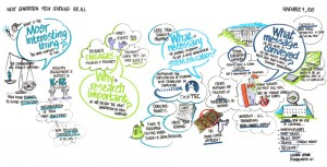 Poster Hall Graphic Recording (click to enlarge)